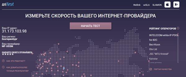 Witest.ru