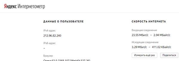 Яндекс.Интернетомер