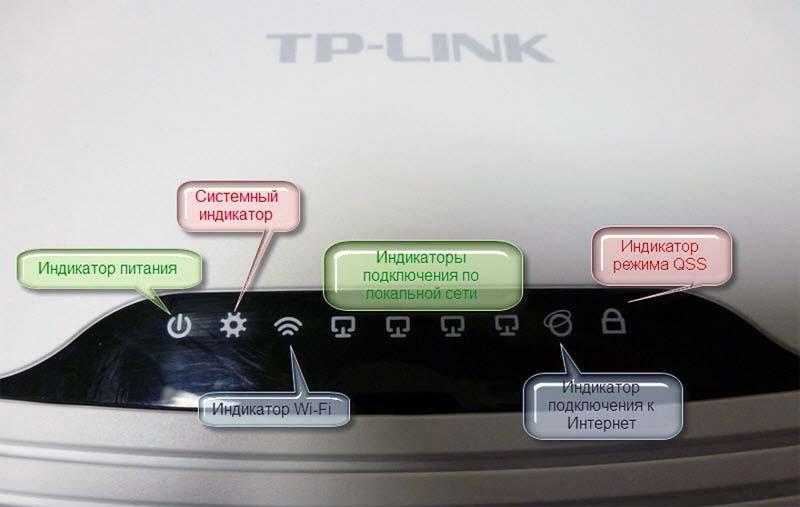 Индикация роутера TP-Link