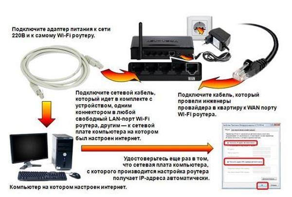 Подключение TP-Link