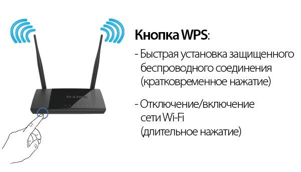 Кнопка WPS