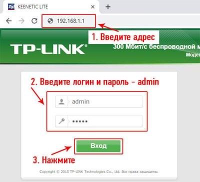 Адресная строка и веб-меню роутера