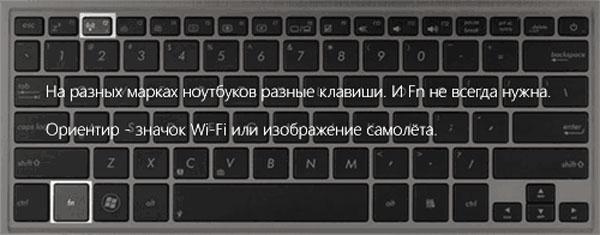 Клавиша wifi