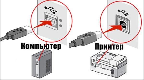 Схема подключения принтера к беспроводной сети