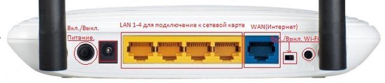 Порты TP-Link TL-WR841ND